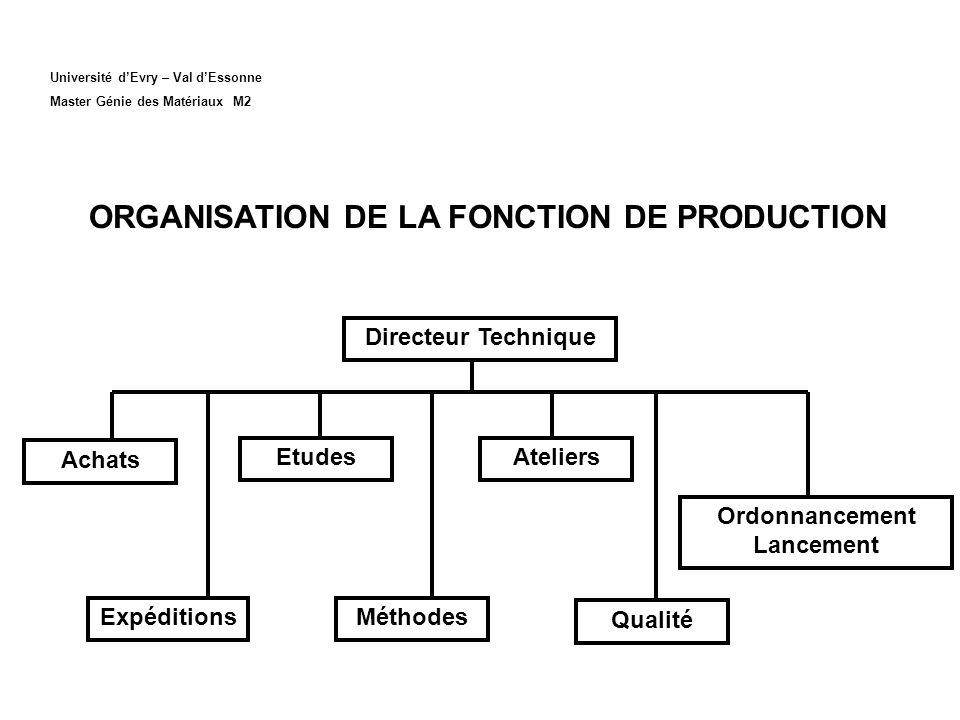 ORGANISATION DE LA FONCTION DE PRODUCTION Ordonnancement Lancement