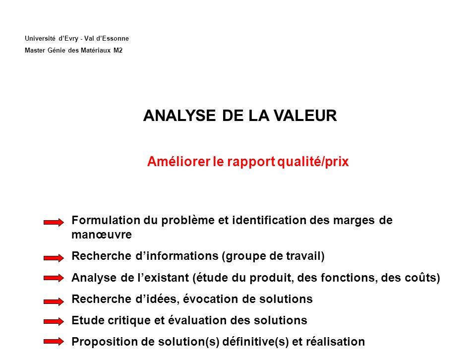 Améliorer le rapport qualité/prix
