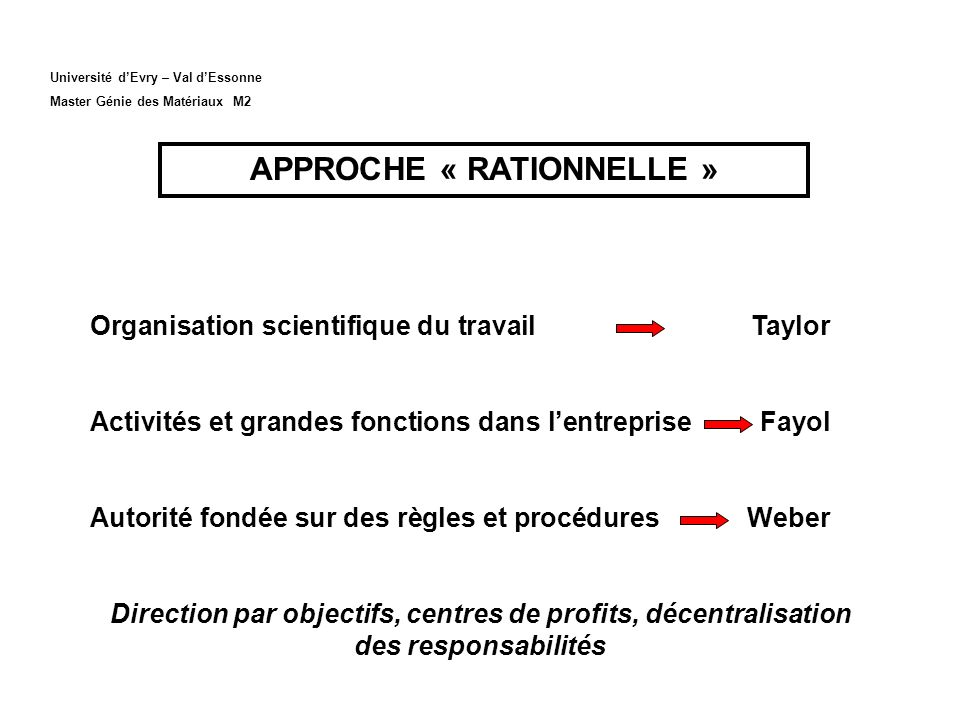 APPROCHE « RATIONNELLE »