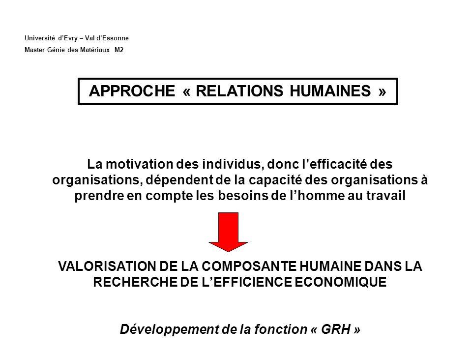 les approches des relations humaines 2-6) etude critique de l'ecole des relations humaines  les approches de taylor  et de fayol différent néanmoins quant à leur démarche scientifique et à leurs.