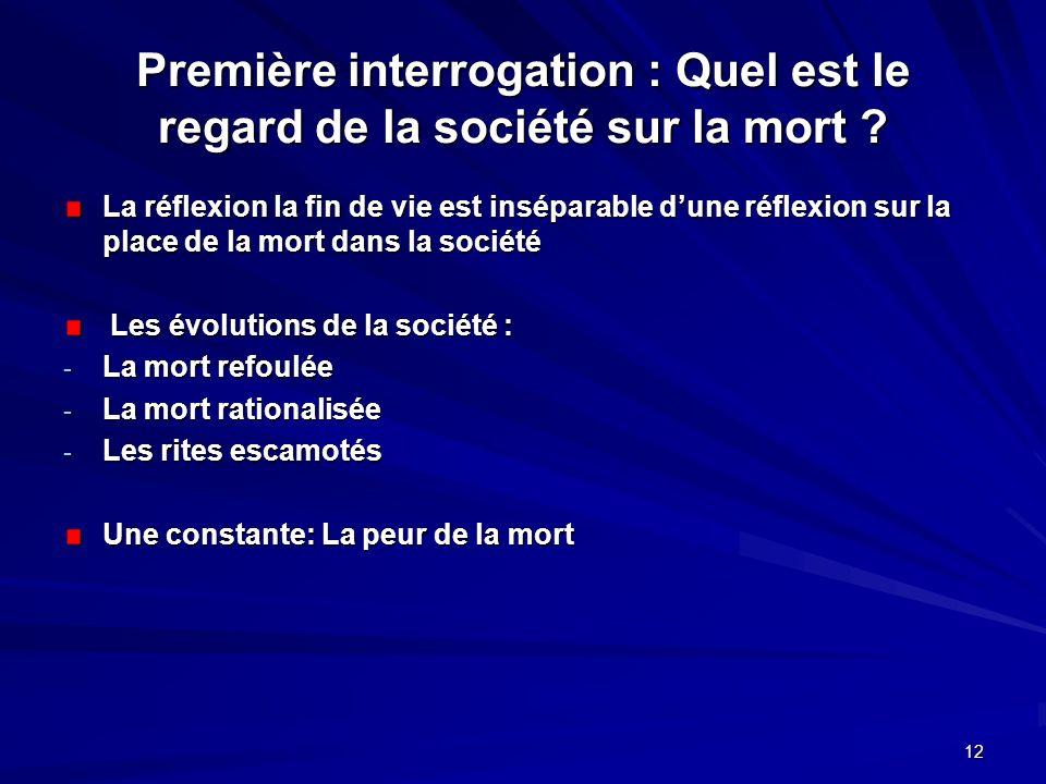 Première interrogation : Quel est le regard de la société sur la mort