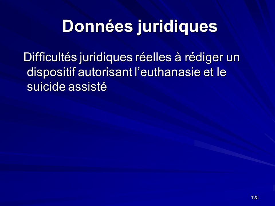 Données juridiques Difficultés juridiques réelles à rédiger un dispositif autorisant l'euthanasie et le suicide assisté.