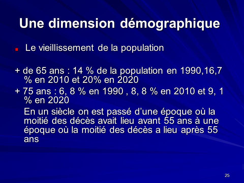 Une dimension démographique