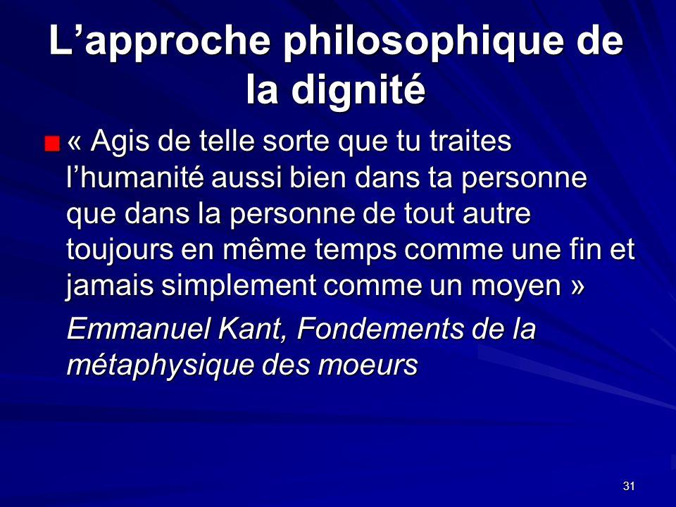 L'approche philosophique de la dignité