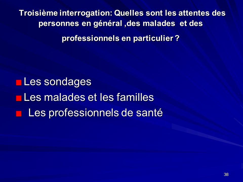 Troisième interrogation: Quelles sont les attentes des personnes en général ,des malades et des professionnels en particulier