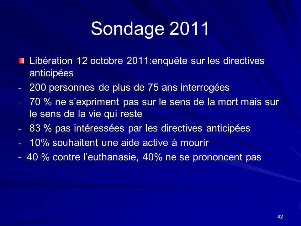 Sondage 2011 Libération 12 octobre 2011:enquête sur les directives anticipées. 200 personnes de plus de 75 ans interrogées.