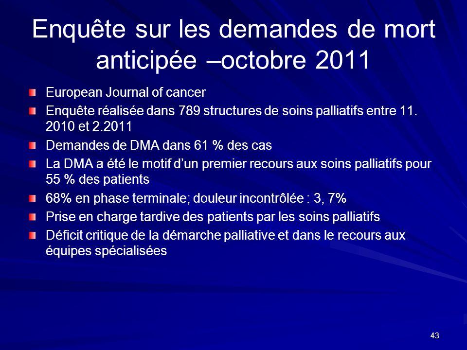Enquête sur les demandes de mort anticipée –octobre 2011