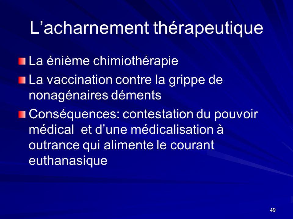 L'acharnement thérapeutique