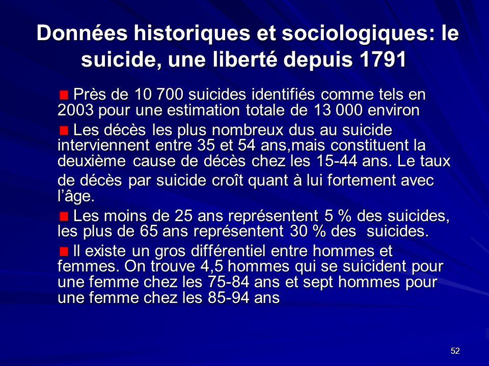 Données historiques et sociologiques: le suicide, une liberté depuis 1791