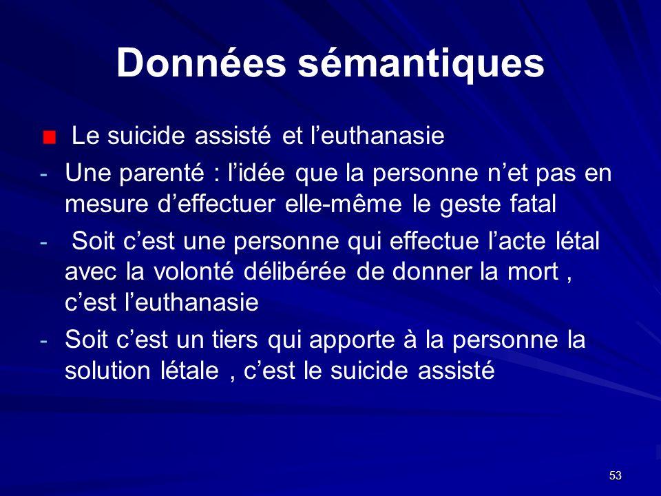 Données sémantiques Le suicide assisté et l'euthanasie