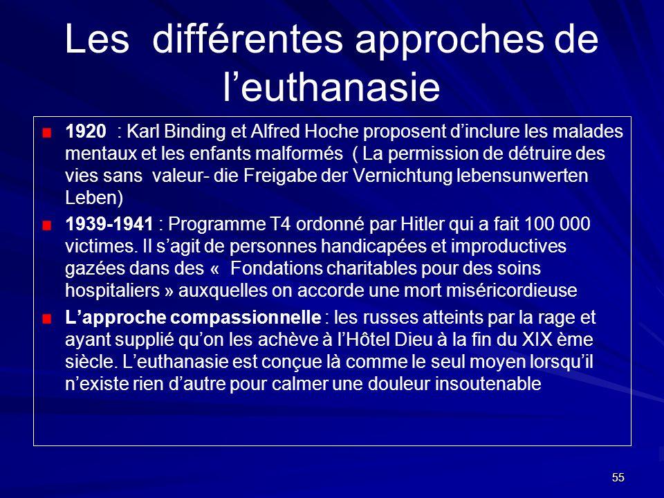 Les différentes approches de l'euthanasie
