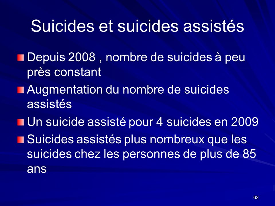 Suicides et suicides assistés