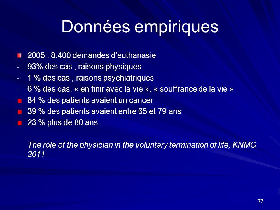 Données empiriques 2005 : 8.400 demandes d'euthanasie