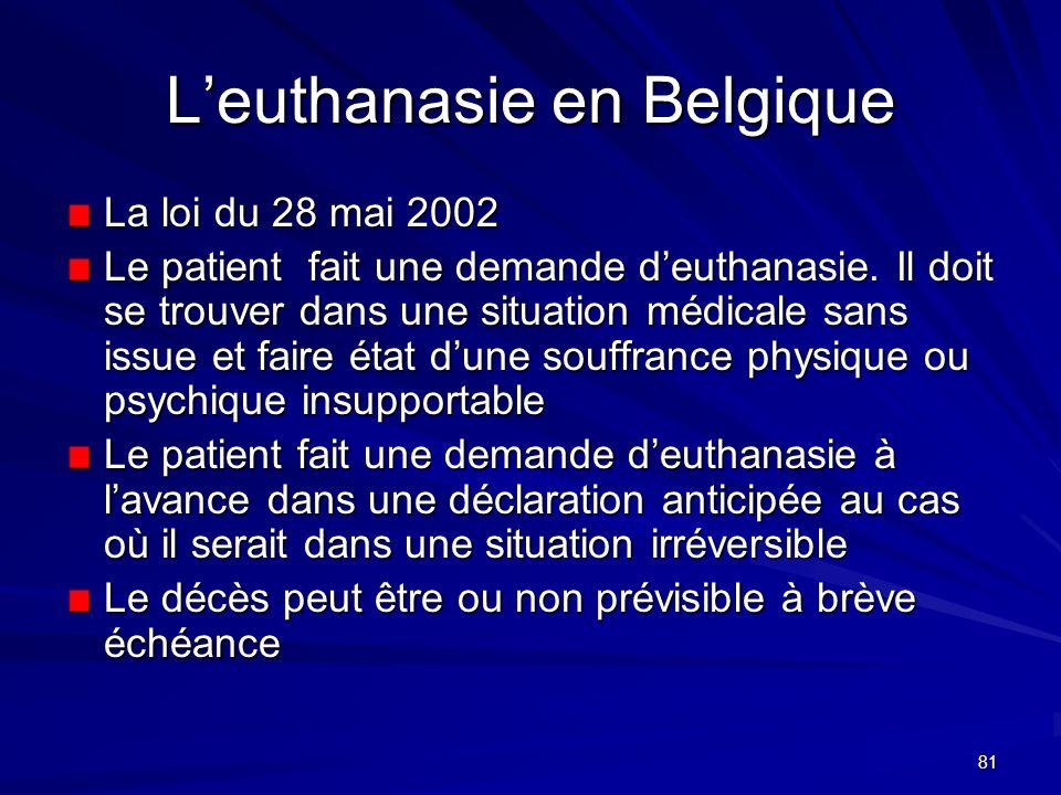 L'euthanasie en Belgique