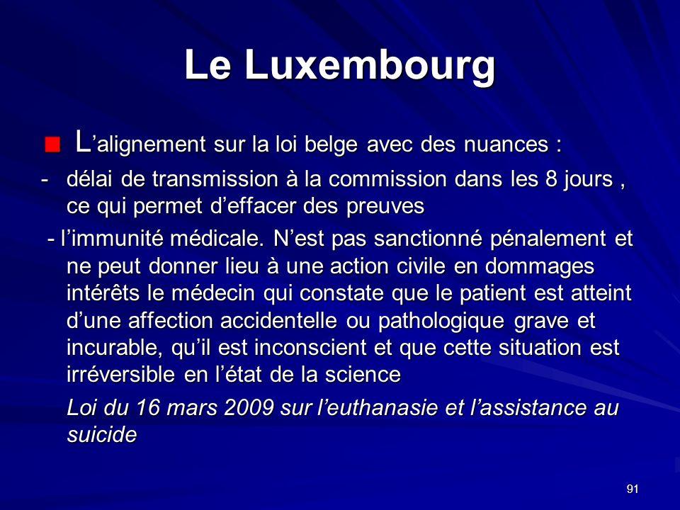 Le Luxembourg L'alignement sur la loi belge avec des nuances :