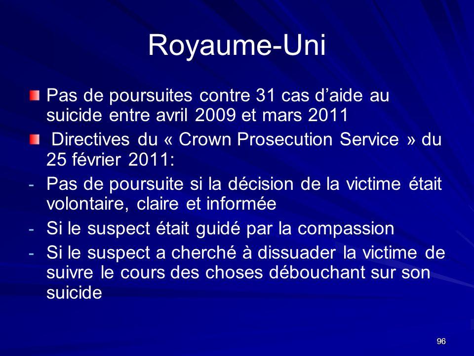 Royaume-Uni Pas de poursuites contre 31 cas d'aide au suicide entre avril 2009 et mars 2011.