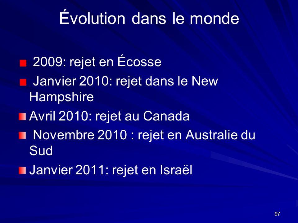 Évolution dans le monde