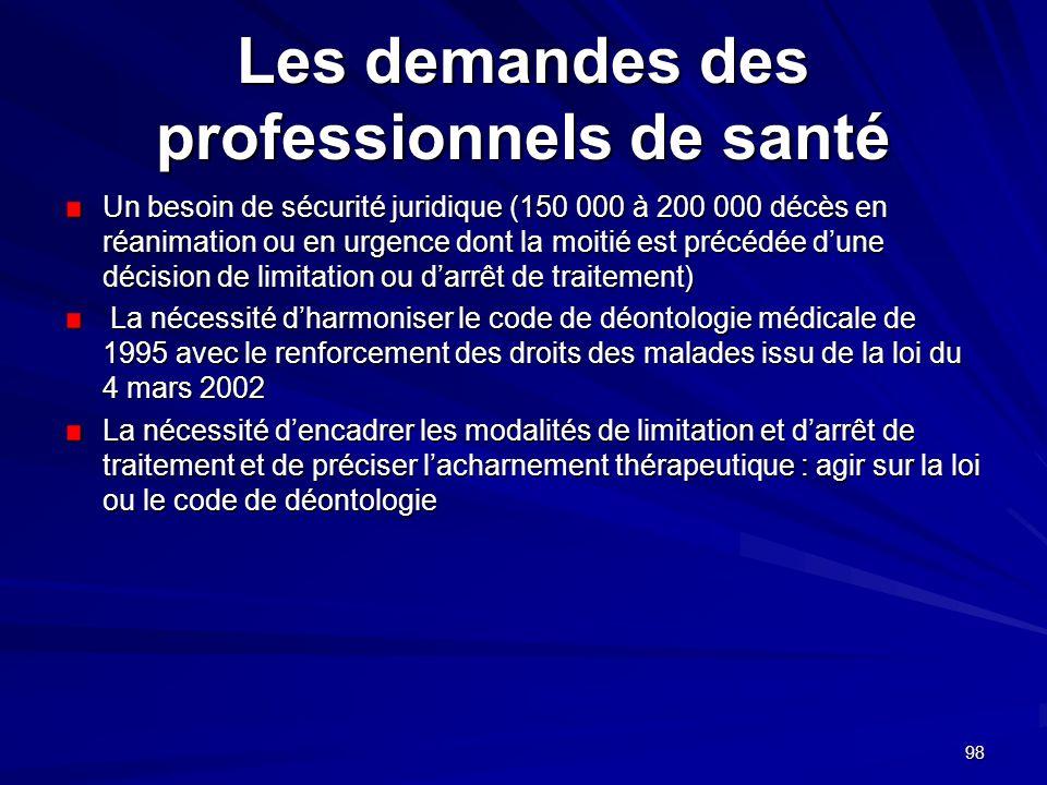 Les demandes des professionnels de santé