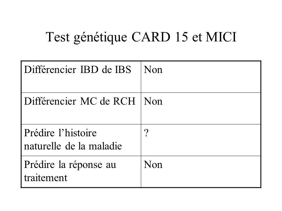 Test génétique CARD 15 et MICI