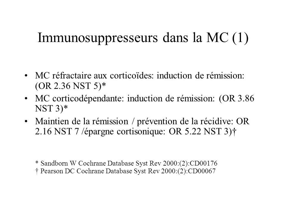 Immunosuppresseurs dans la MC (1)