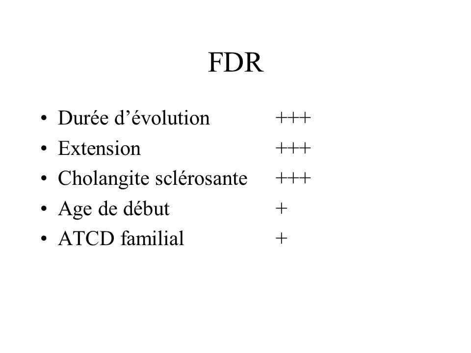 FDR Durée d'évolution +++ Extension +++ Cholangite sclérosante +++