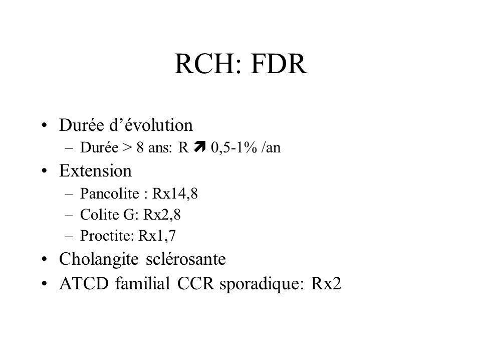 RCH: FDR Durée d'évolution Extension Cholangite sclérosante