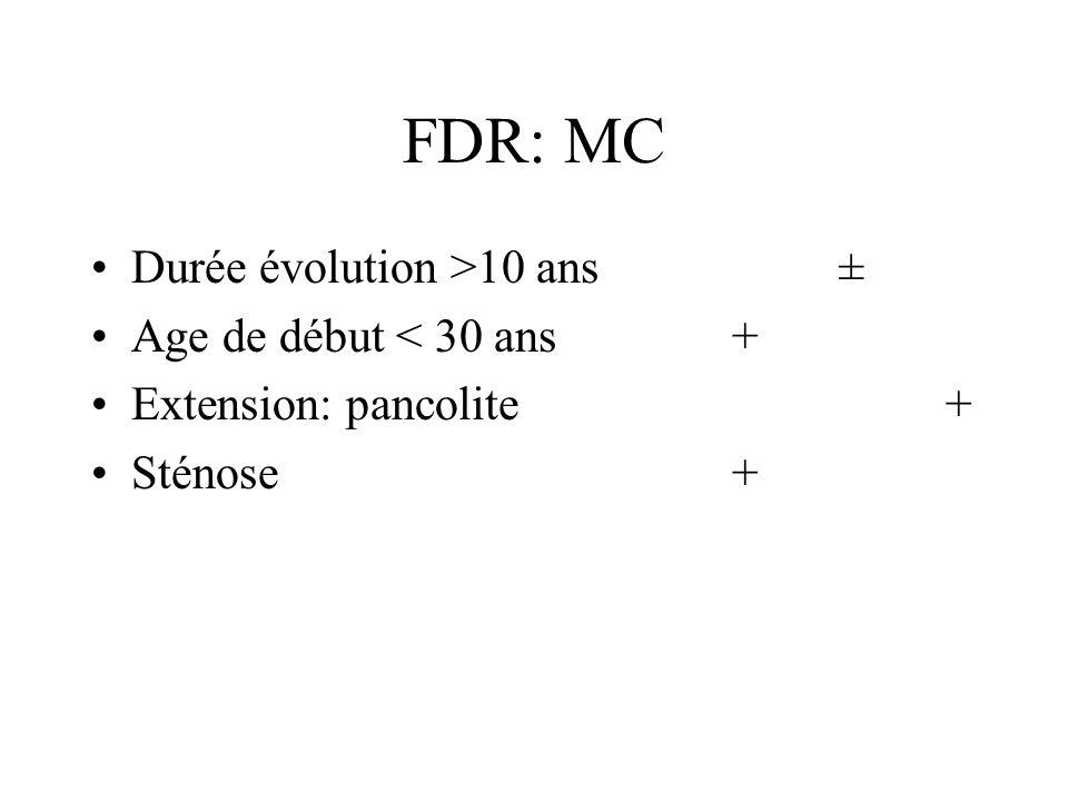 FDR: MC Durée évolution >10 ans ± Age de début < 30 ans +