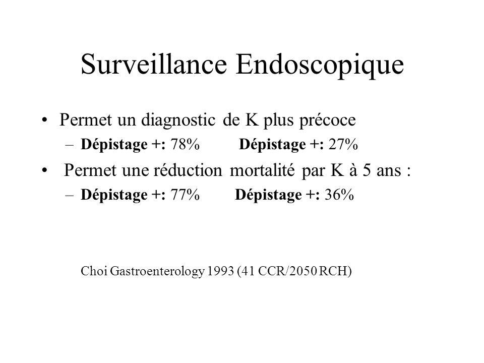 Surveillance Endoscopique