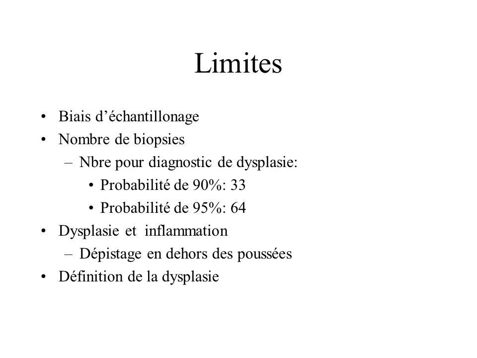 Limites Biais d'échantillonage Nombre de biopsies