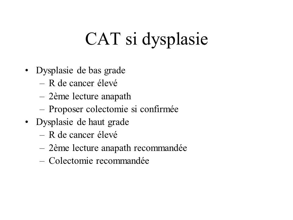 CAT si dysplasie Dysplasie de bas grade R de cancer élevé