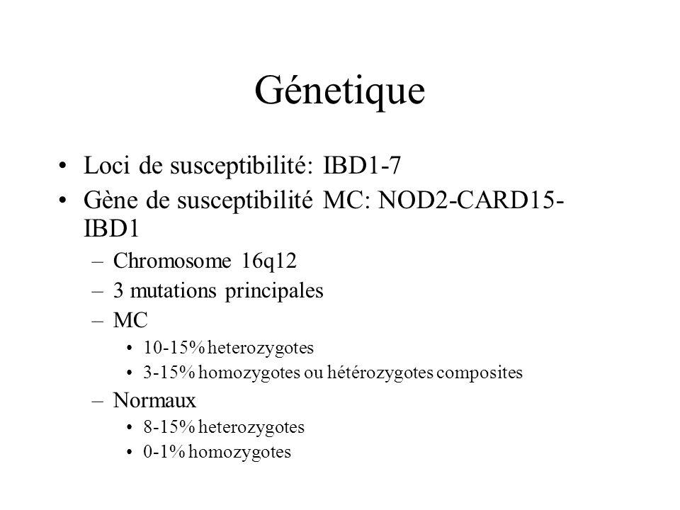 Génetique Loci de susceptibilité: IBD1-7