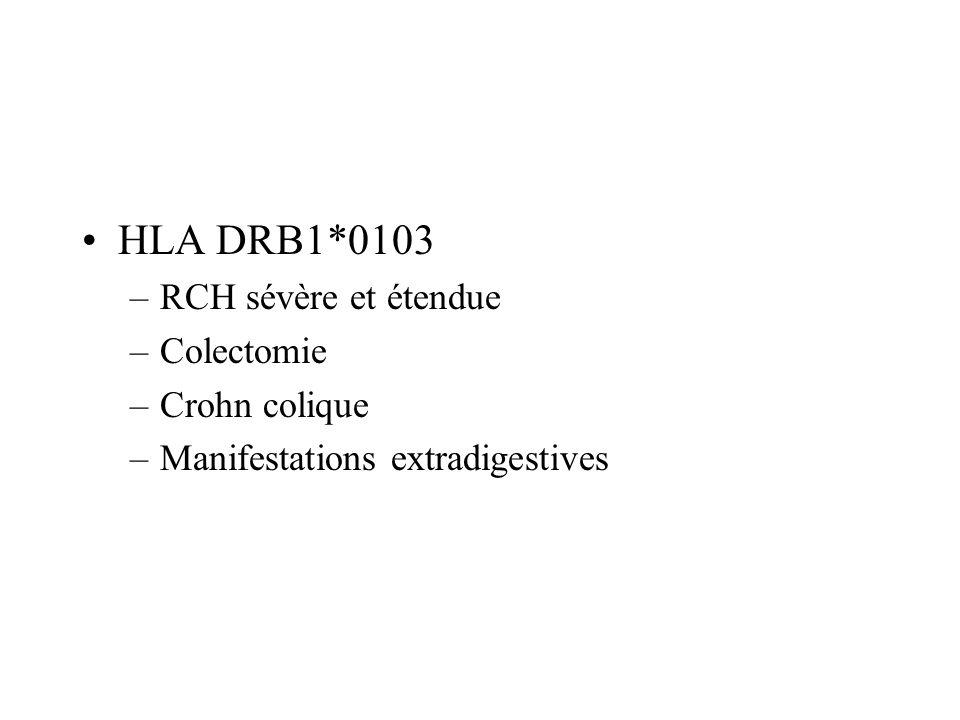 HLA DRB1*0103 RCH sévère et étendue Colectomie Crohn colique