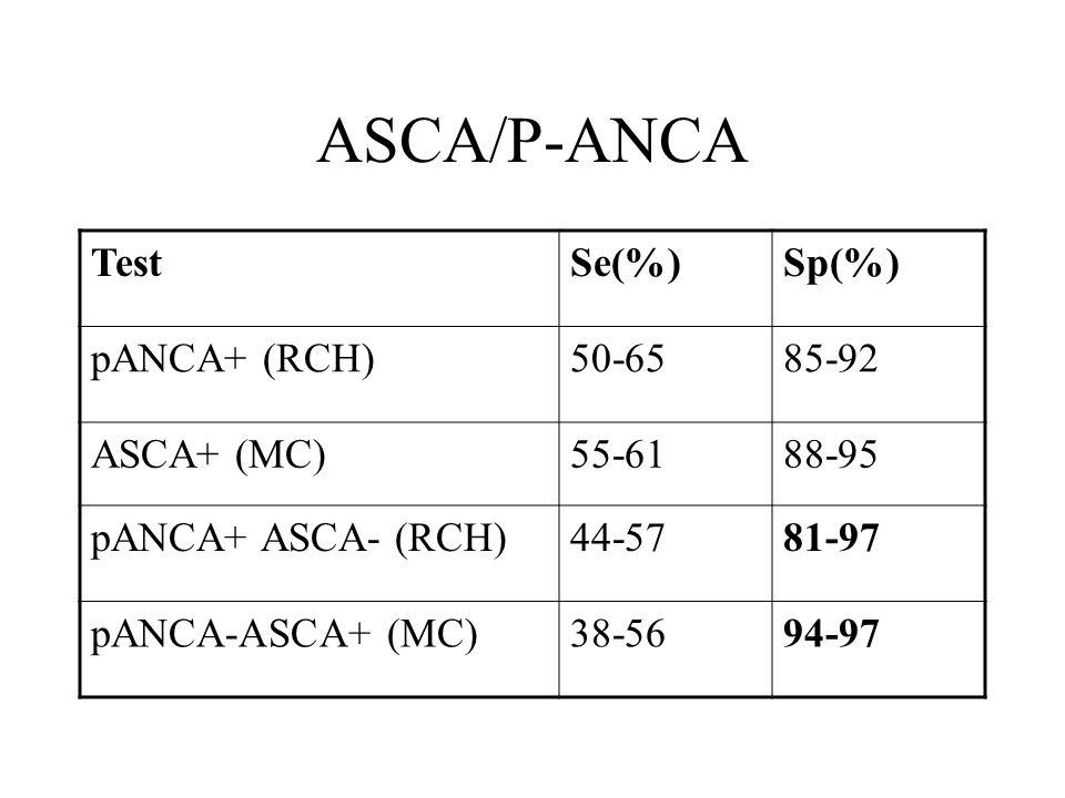 ASCA/P-ANCA Test Se(%) Sp(%) pANCA+ (RCH) 50-65 85-92 ASCA+ (MC) 55-61