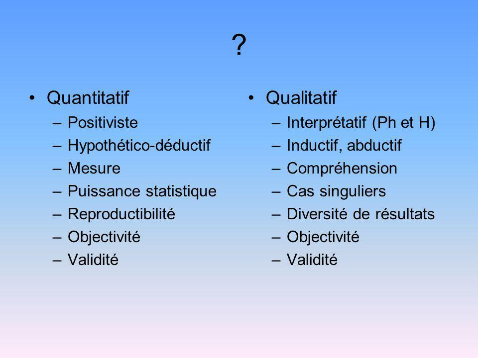 Quantitatif Qualitatif Positiviste Hypothético-déductif Mesure