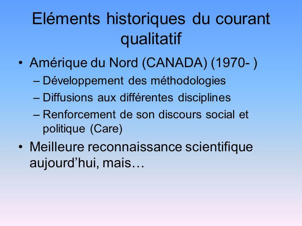 Eléments historiques du courant qualitatif
