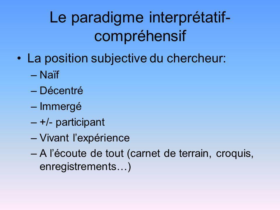 Le paradigme interprétatif-compréhensif