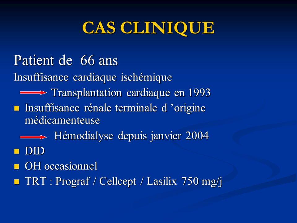 CAS CLINIQUE Patient de 66 ans Insuffisance cardiaque ischémique