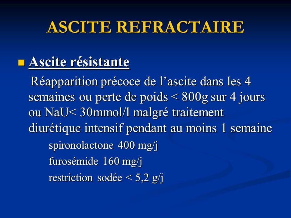 ASCITE REFRACTAIRE Ascite résistante
