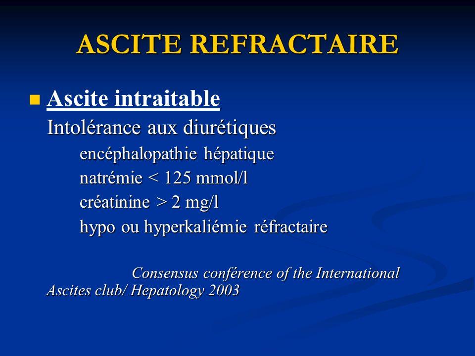 ASCITE REFRACTAIRE Ascite intraitable Intolérance aux diurétiques