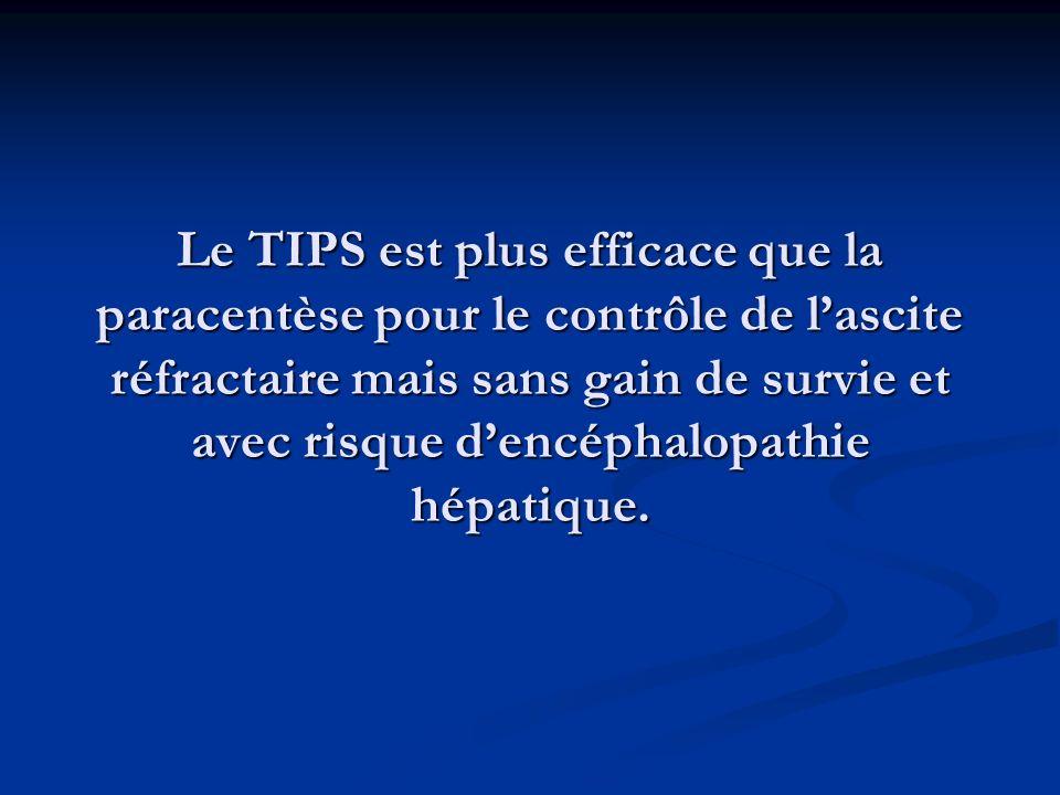 Le TIPS est plus efficace que la paracentèse pour le contrôle de l'ascite réfractaire mais sans gain de survie et avec risque d'encéphalopathie hépatique.