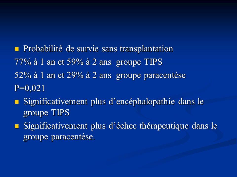 Probabilité de survie sans transplantation