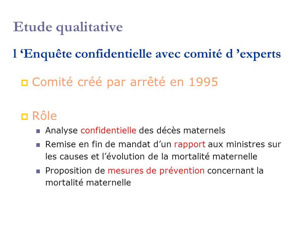 Etude qualitative l 'Enquête confidentielle avec comité d 'experts