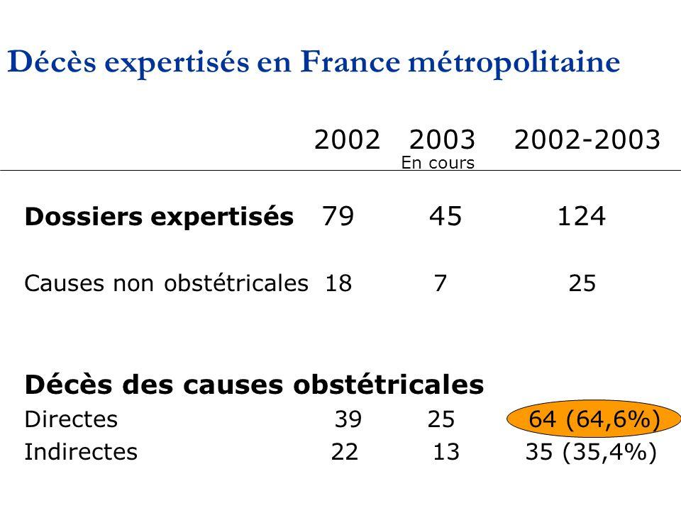 Décès expertisés en France métropolitaine