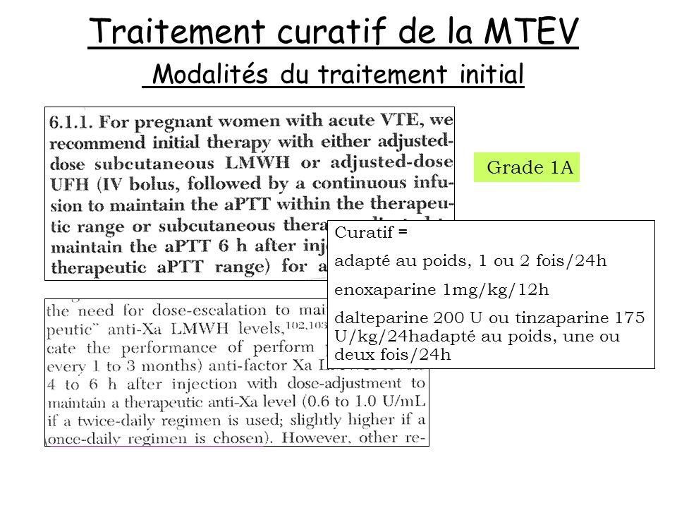 Traitement curatif de la MTEV Modalités du traitement initial
