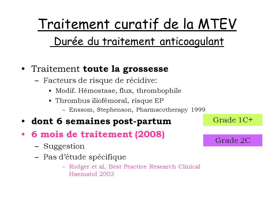 Traitement curatif de la MTEV Durée du traitement anticoagulant