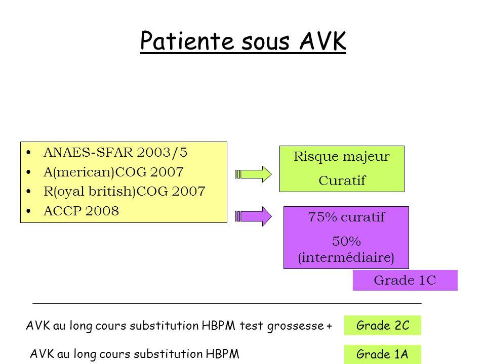 Patiente sous AVK ANAES-SFAR 2003/5 Risque majeur A(merican)COG 2007