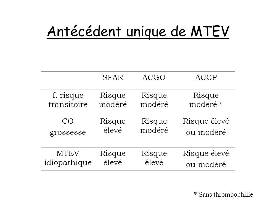 Antécédent unique de MTEV