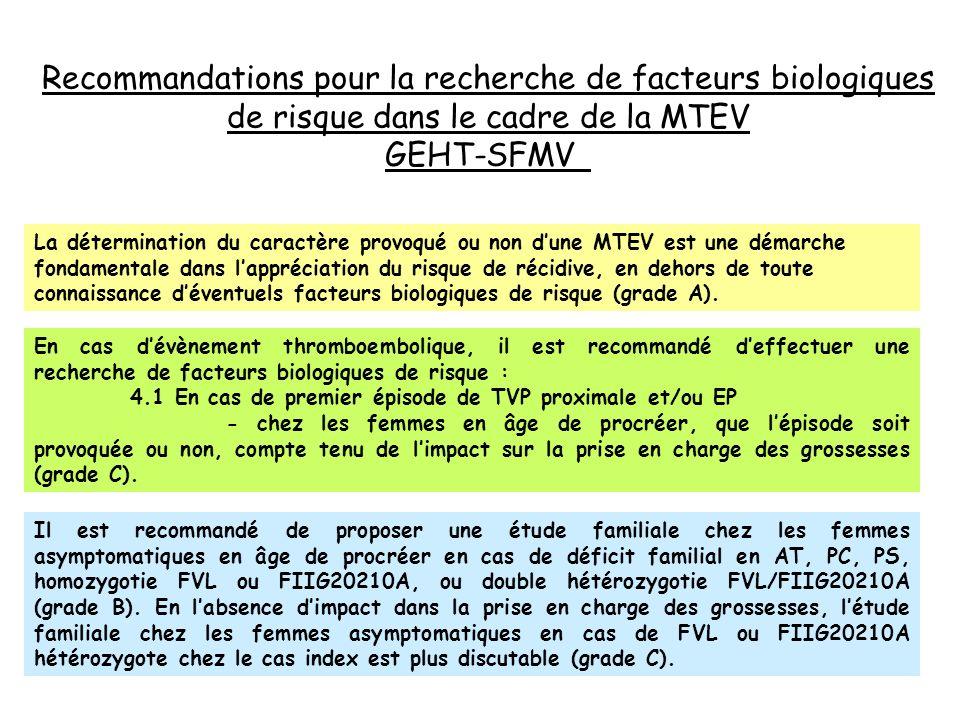 Recommandations pour la recherche de facteurs biologiques de risque dans le cadre de la MTEV GEHT-SFMV