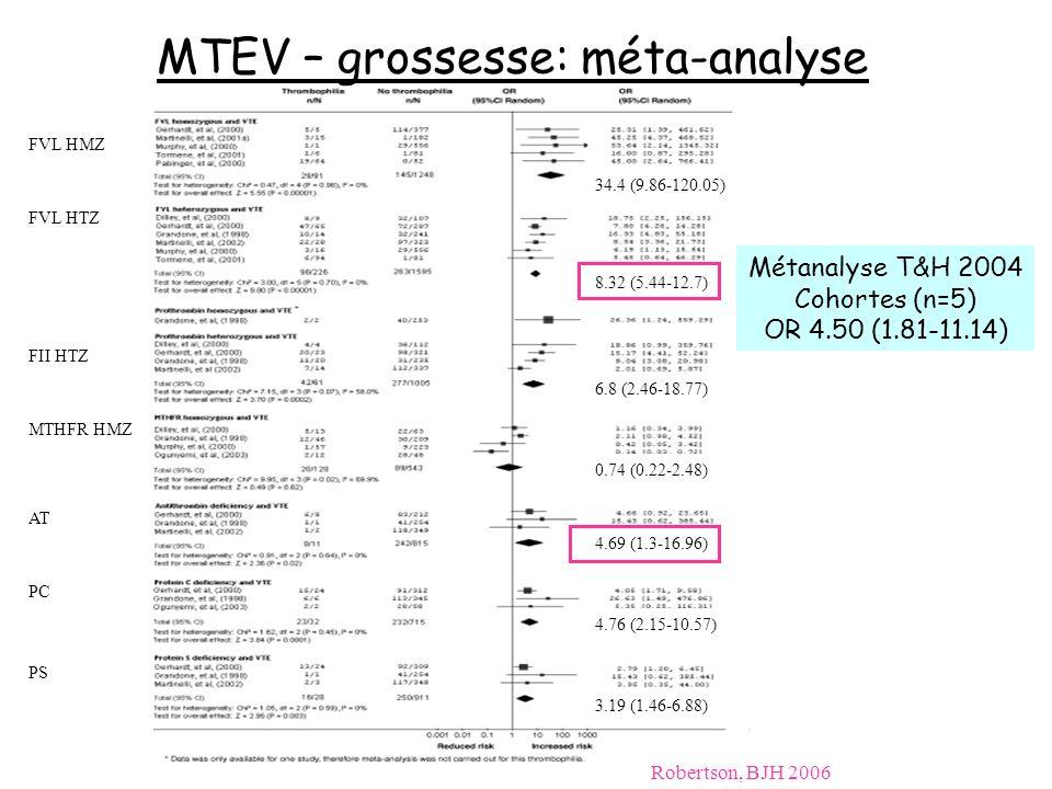 MTEV – grossesse: méta-analyse