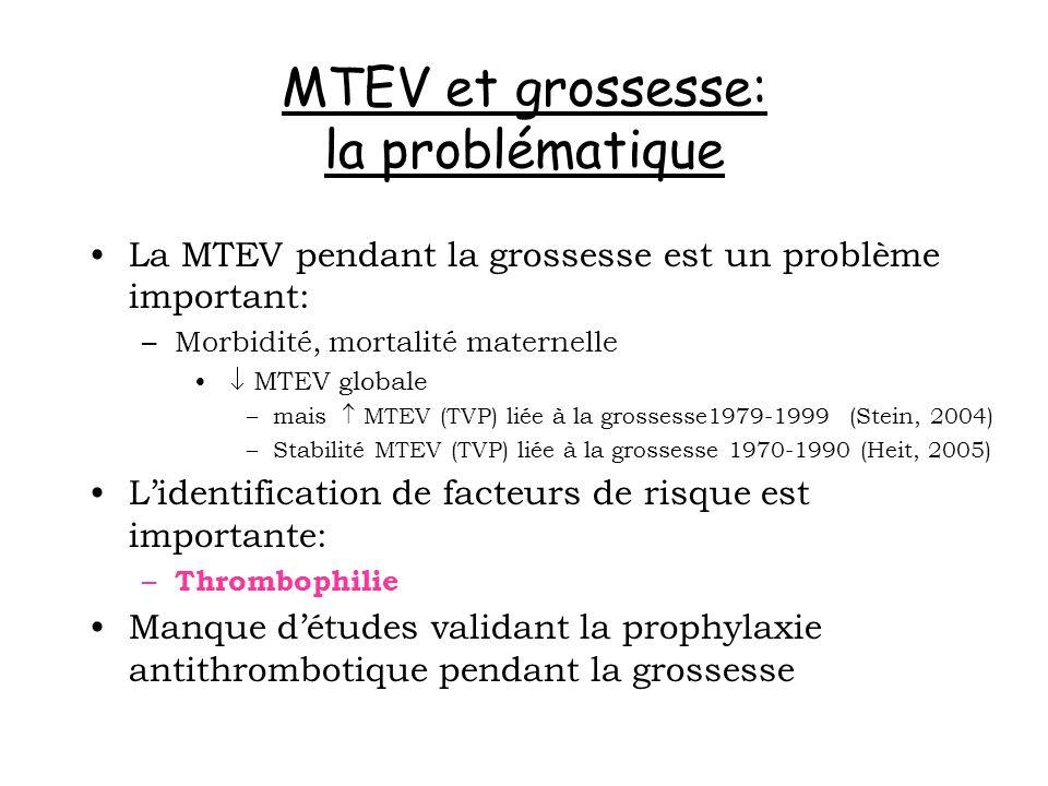 MTEV et grossesse: la problématique